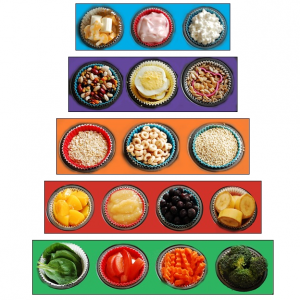Muffin Tin Food Guide