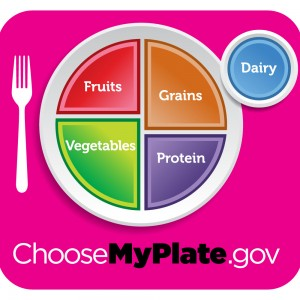MyPlate Meal Plan November 21-25th plus MyPlate for Mom's!