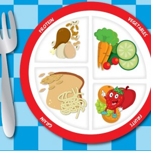 Choose My Plate Placemat