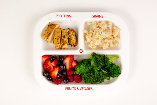 Healthy Habits Divided Kids Plate DInner