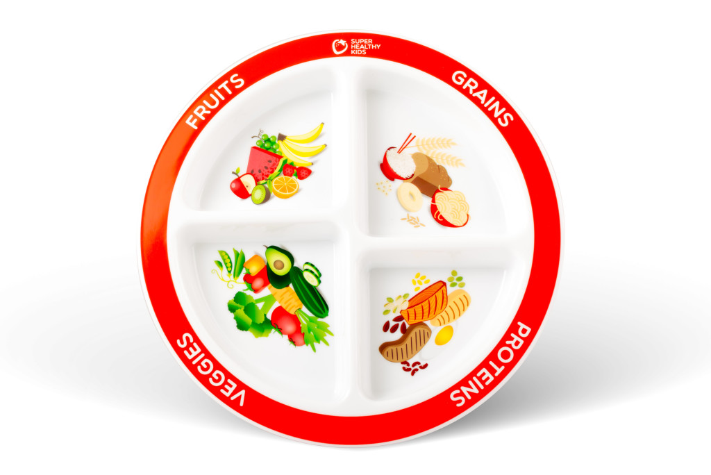 How MyPlate Can Change Your Eating Habits