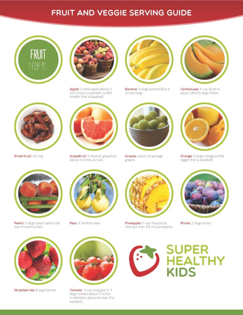 Fruit and Veggie Serving Guide_Page_1