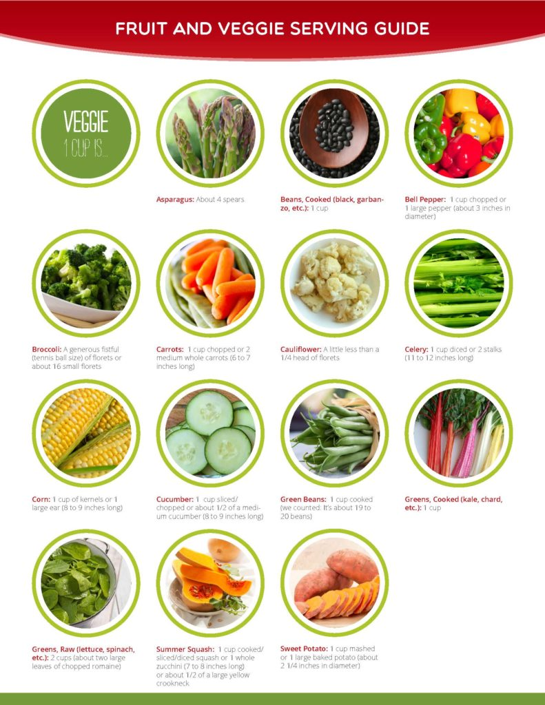Fruit and Veggie Serving Guide_Page_2