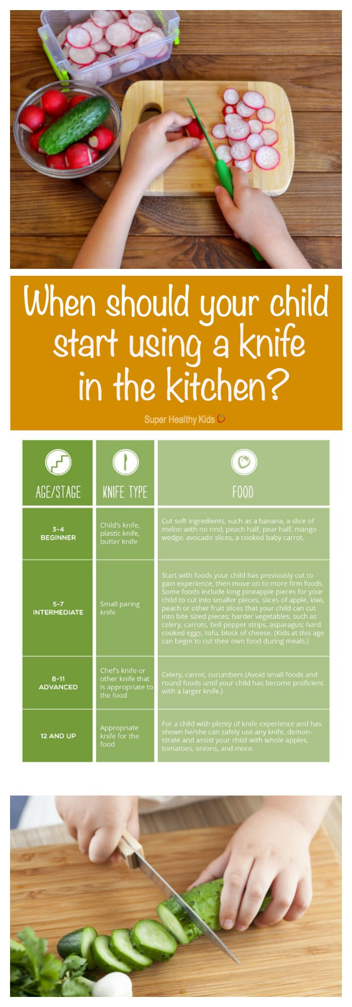 When should your child start using a knife in the kitchen? Get your children in the kitchen, learning knife skills and other important cooking skills, with this guide of foods to cut by a child's age/stage. http://www.superhealthykids.com/child-use-knife/