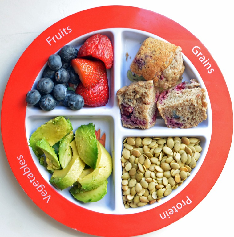 8 MyPlate Lesson Ideas for K-2nd Grade | Healthy Ideas for Kids