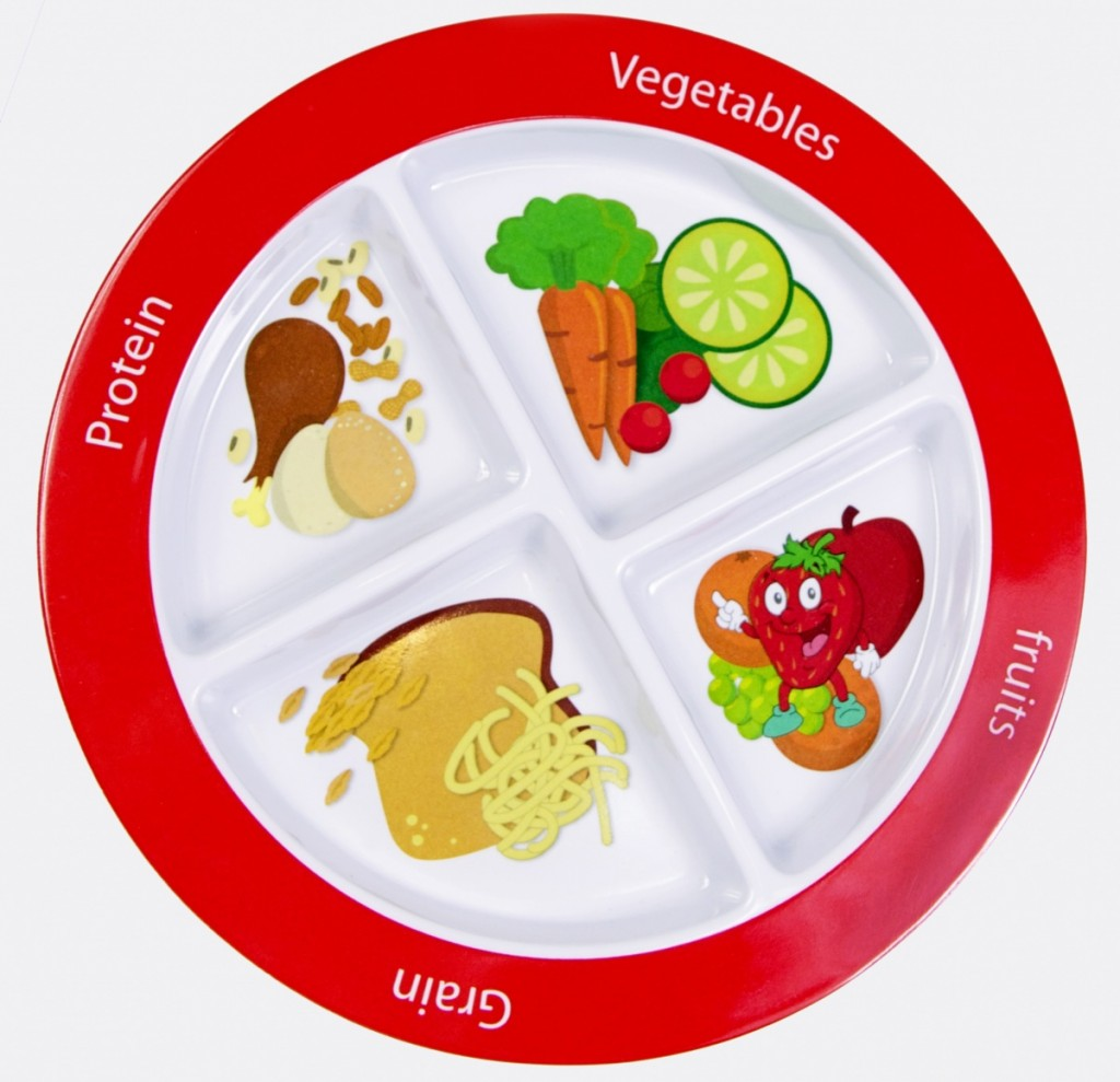 How to Use ChooseMyPlate