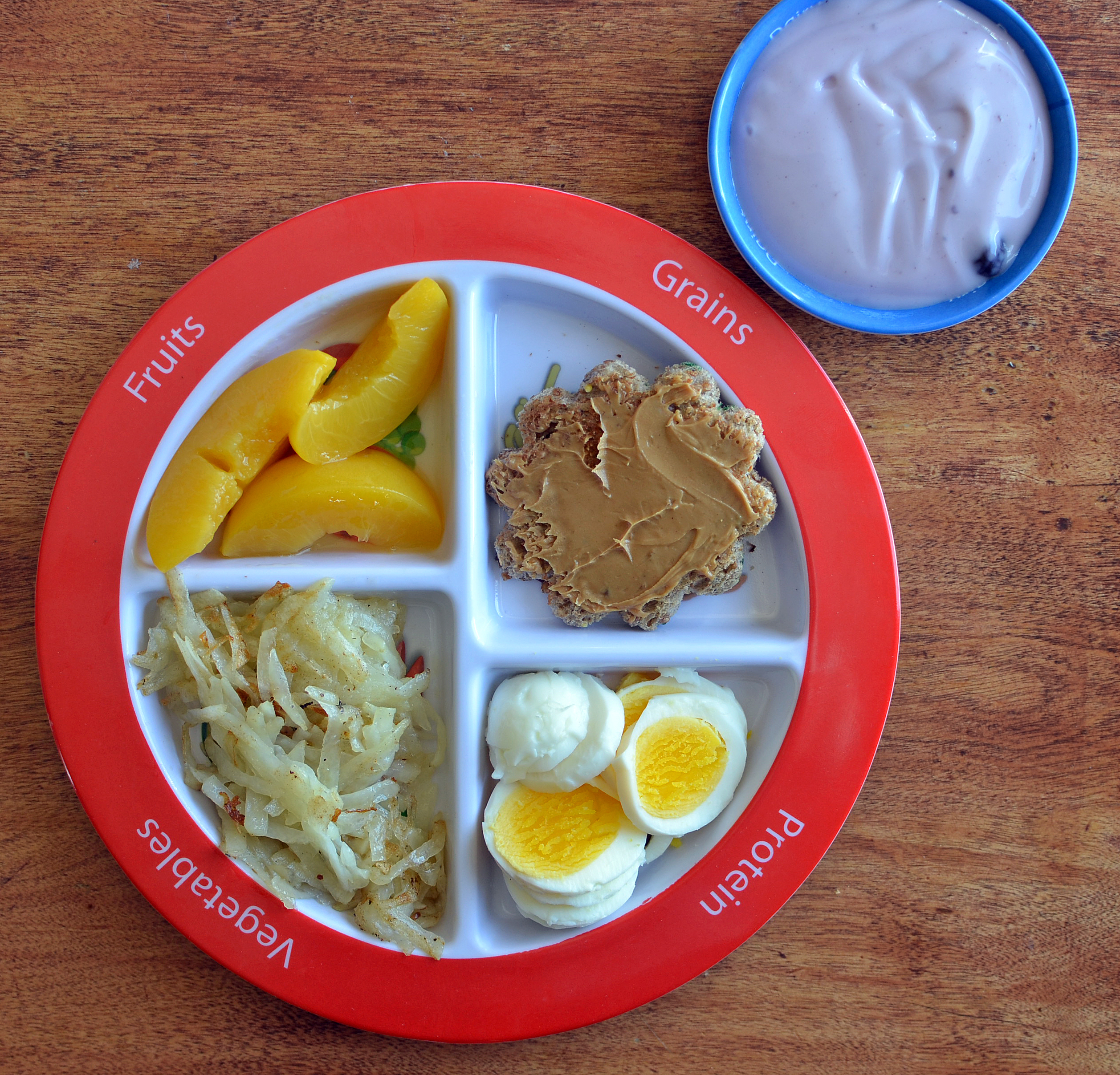 Kids MyPlate Section Plate | Super Healthy Kids |Myplate Breakfast