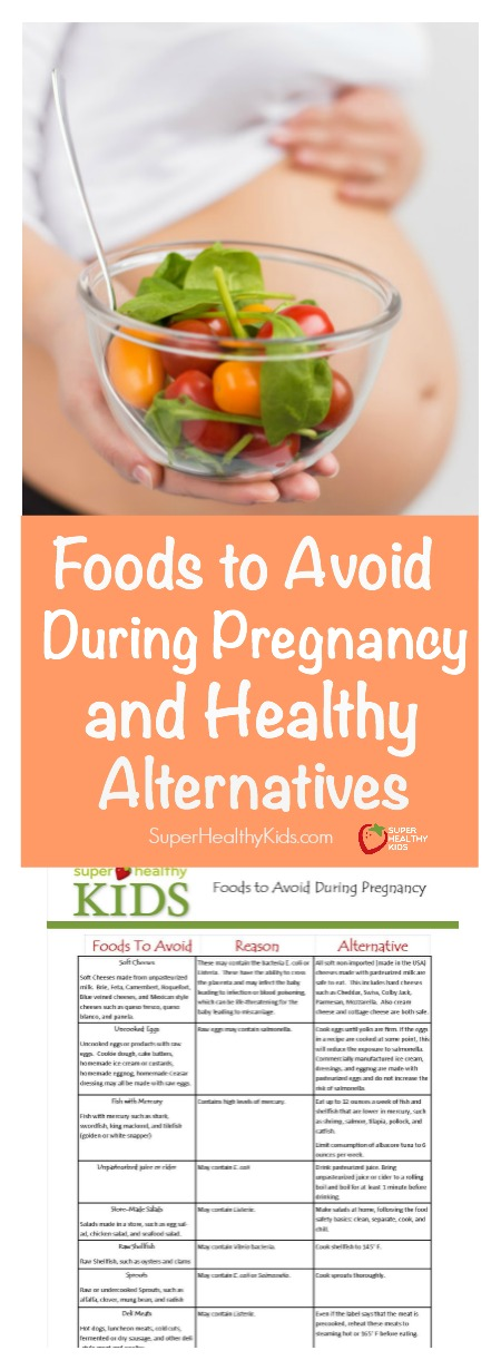 Foods to avoid during pregnancy and healthy alternatives healthy foods to avoid during pregnancy and healthy alternatives this comprehensive guide will help you make ccuart Gallery