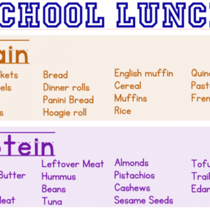 School Lunch Supplies for Healthy Lunches