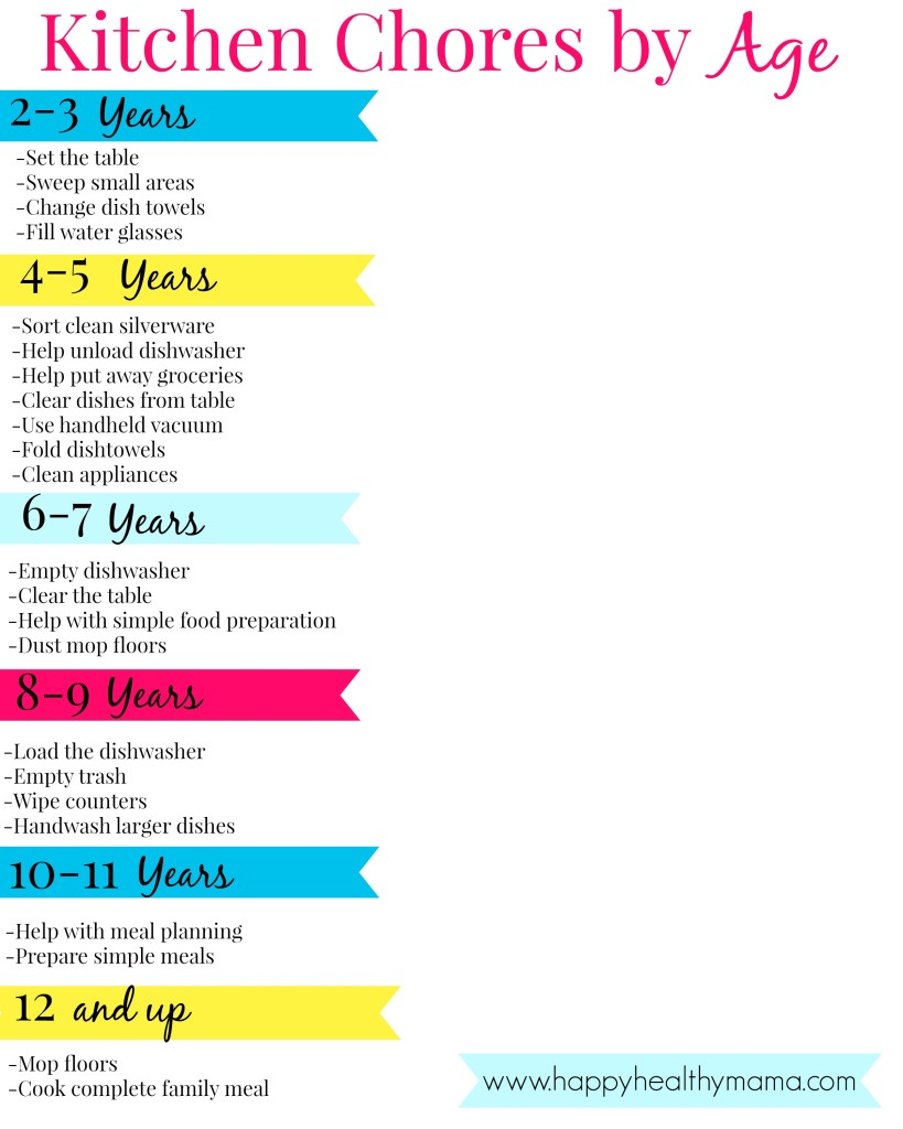 Best weight loss interval workout