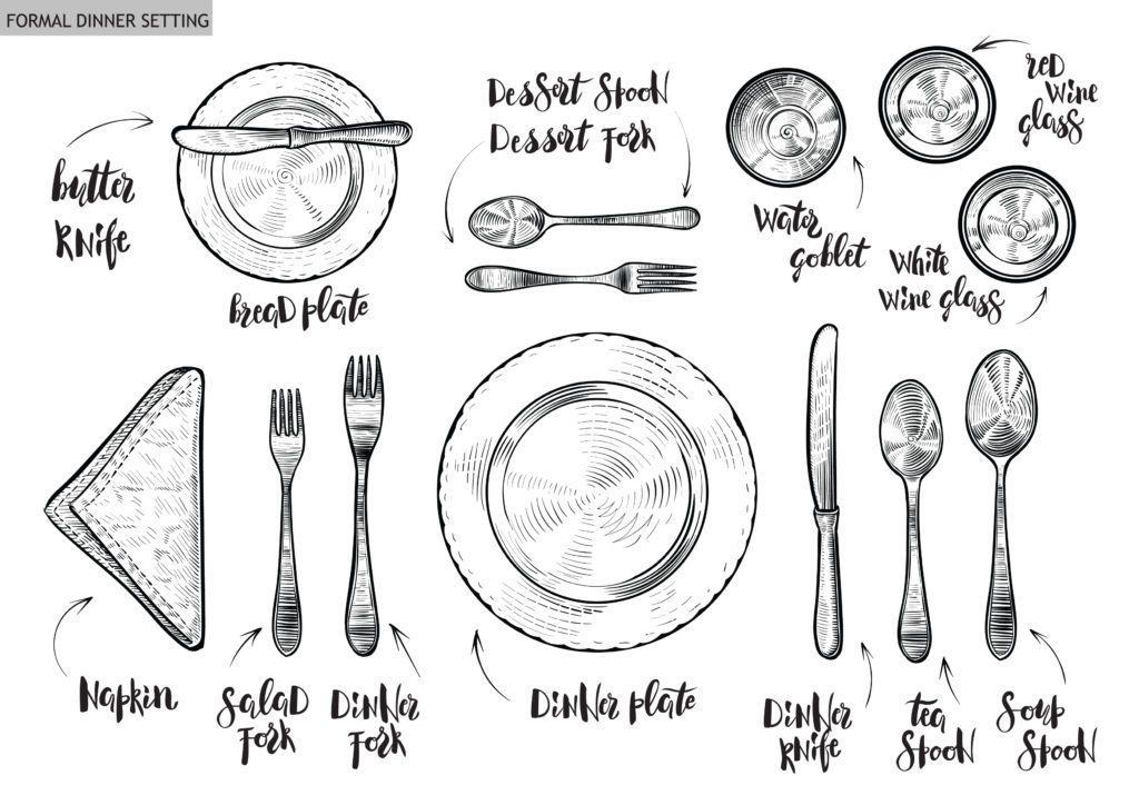 Show the kids which forks to use for what food. The more often you do this with your kids the more likely the lesson will stick.  sc 1 st  Super Healthy Kids & Table Manners for Kids! And a Meal Time Rules Printable | Healthy ...
